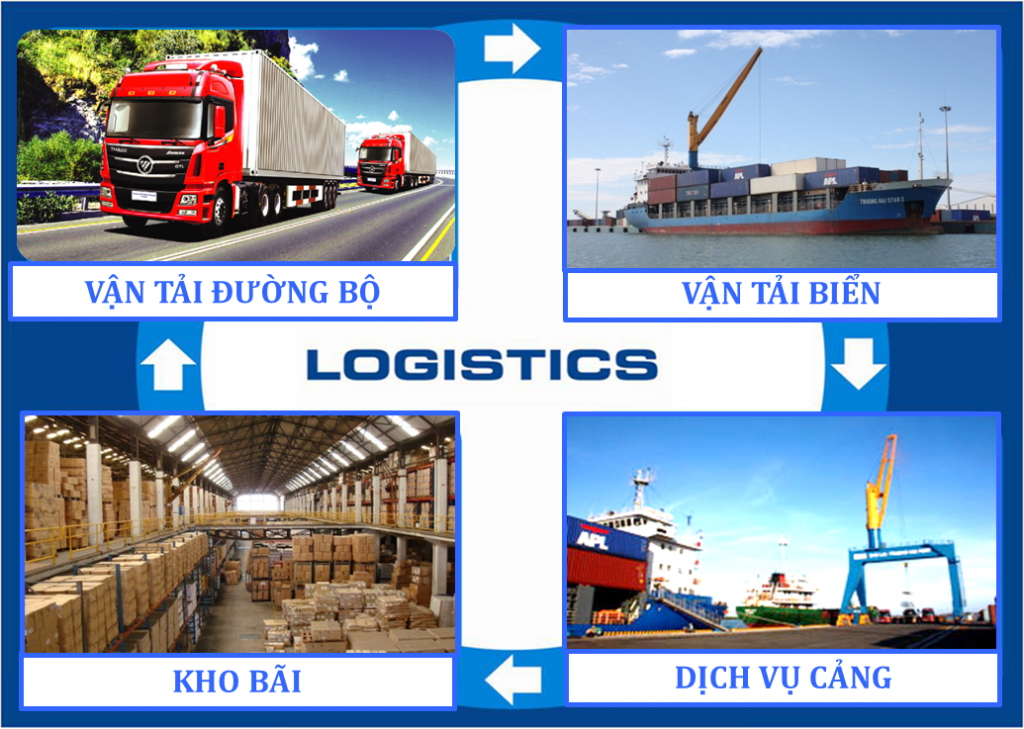 quy trình vận chuyển xuất nhập khẩu hàng hóa